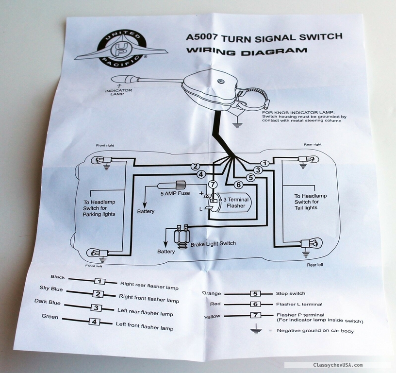 Golf Cart Turn Signal Switch Wiring Diagram